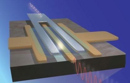 Grafeen-transistor