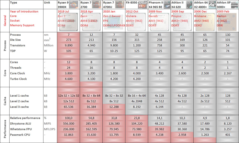 https://tweakers.net/i/-5pENl9yjoi4fIPf338YzP3PLCU=/full-fit-in/4000x4000/filters:no_upscale():fill(white):strip_exif()/f/image/tAx8zRVkWLdj2shn56UCXgOp.png?f=user_large