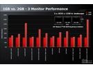 AMD Radeon HD 5870 Eyefinition 6 Edition slides