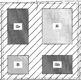 Sony patent beeldsensor rgb groottes
