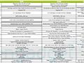 Dell Latitude E Ultraportable E4300 specs