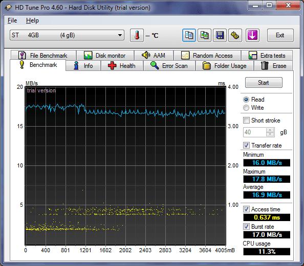 SuperTalent 4GB Pico-C - HDtune