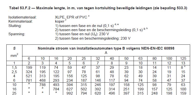 https://tweakers.net/i/-c4oTwOxoVAHJR4WfgFCjG7GgZY=/full-fit-in/4000x4000/filters:no_upscale():fill(white):strip_exif()/f/image/0EJTgFKmiAxSO3JmSDuToSzl.png?f=user_large
