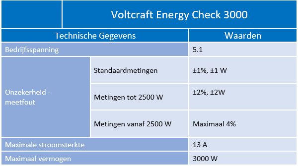 """Voltcraft Energy Check 3000 Specificaties"""