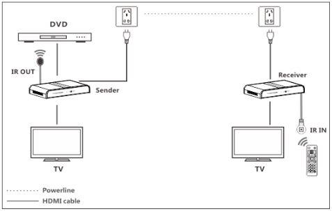 Ebode HD300PL overzicht