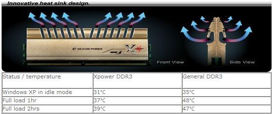 Silicon Power Heatsink