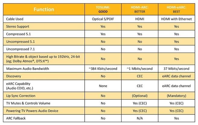 e-arc tabel