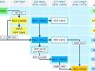 IMEC ASML 7nm node