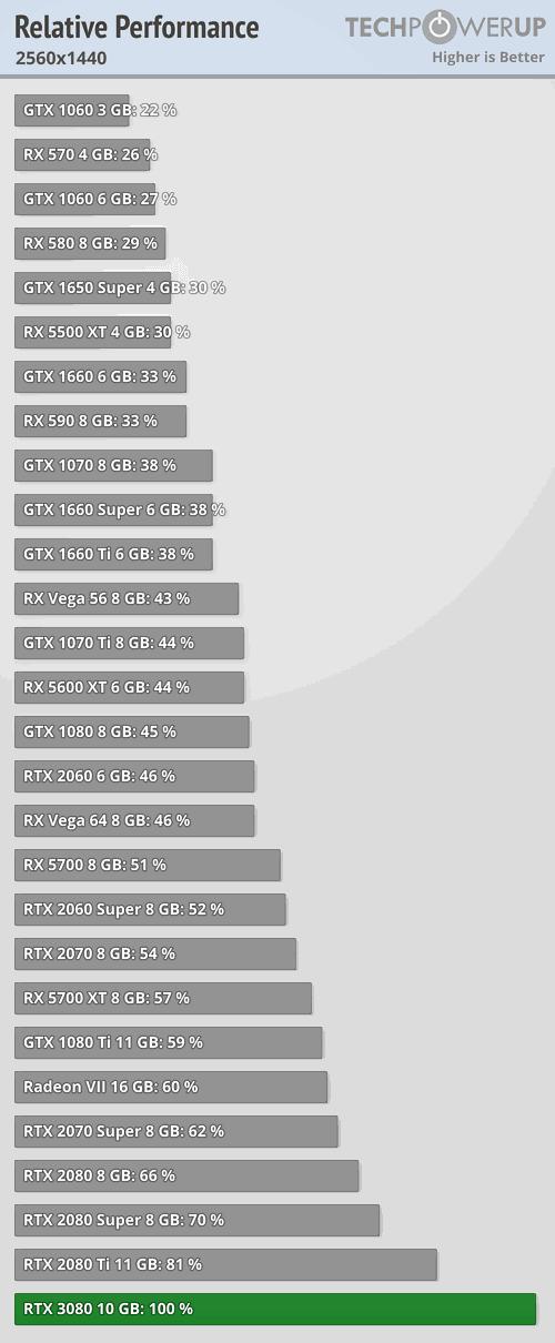 https://tweakers.net/i/0Wg4eNTanNdlWserM-JbReXBIig=/full-fit-in/4000x4000/filters:no_upscale():fill(white):strip_exif()/f/image/hHjNJ3DiXh5kq9cu6AYZw7wL.png?f=user_large