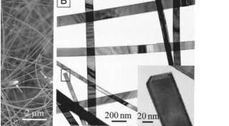 Nanodraadjes