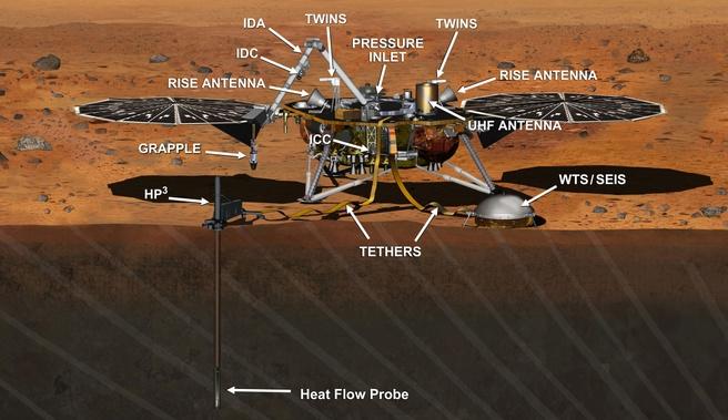 Mars InSight-lander
