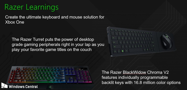 Razer Microsoft Windows Central