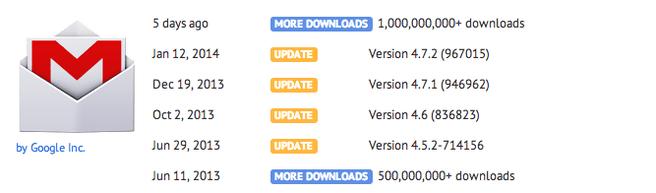 Gmail voor Android 1 miljard downloads