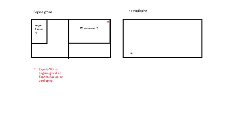https://tweakers.net/i/1CKpInEJ2OpNVY5Jxluy5G1cL5A=/800x/filters:strip_exif()/f/image/hgCkukRZ2IZPLpjxx7ZyzxQc.png?f=fotoalbum_large