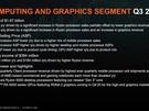 AMD-kwartaalcijfers Q3 2020