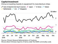 China-import van chips en chipproductie