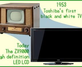 Toshiba tv's geschiedenis