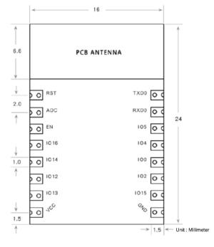 https://tweakers.net/i/1aJ9Rssz3iyegGkc7Xw-uiAEJVk=/full-fit-in/4000x4000/filters:no_upscale():fill(white):strip_exif()/f/image/MqvhQXG2OSoFv7l56TbACBJ4.png?f=user_large
