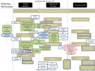 GCHQ Operation Playbook