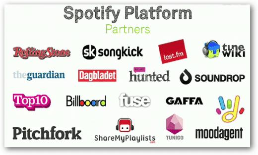 Spotify app-partners