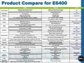 Dell E-serie E6400