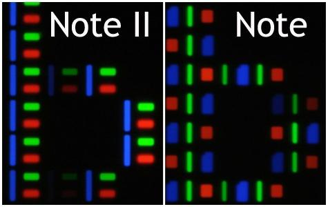 Letter B van dichtbij op Note II en Note