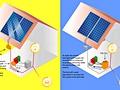 Energieopslag uit zonne-energie