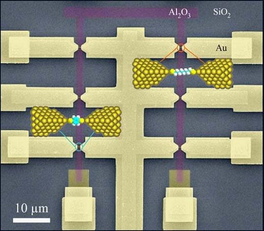 Moleculaire transistor