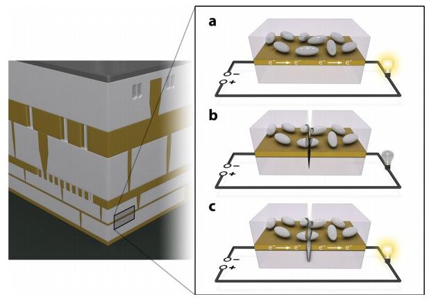 Elektronica-reparatie met GaIn-bolletjes