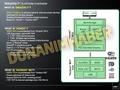 AMD Brazos-T roadmap
