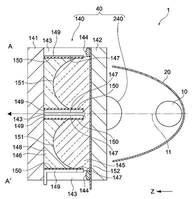 Sony flitser-patent met vloeibare lenzen