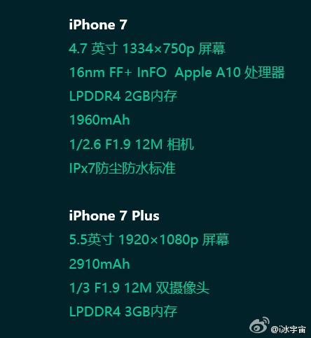 iphone 7 en 7 plus specs weibo