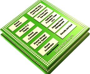 Ineda Dhanush WPU (Wearable Processing Unit)