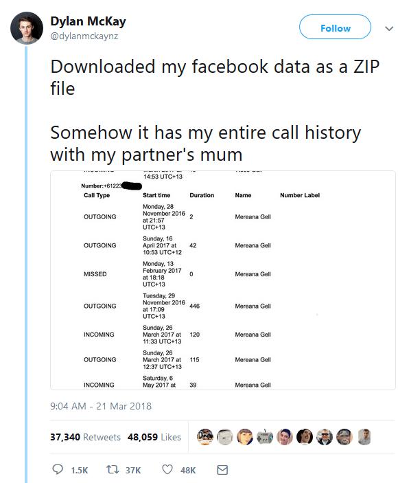 Facebook gegevensverzameling Twitter Dylan McKay