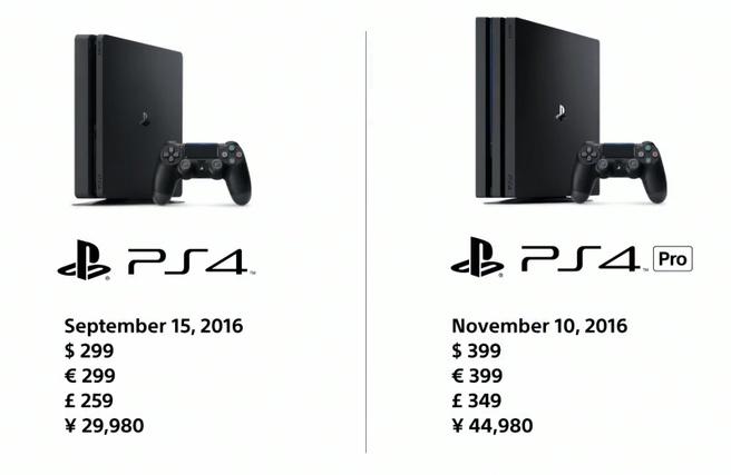 PS 4 en PS4 Pro