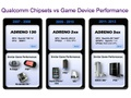 Qualcomm MSM8960: Adreno 300-gpu