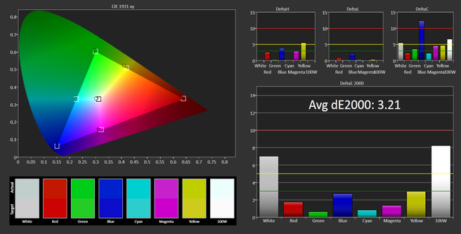 Kleuren MSI GE60