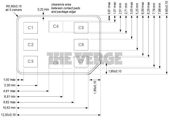 Oude voorstel van Apple voor nano-simkaart