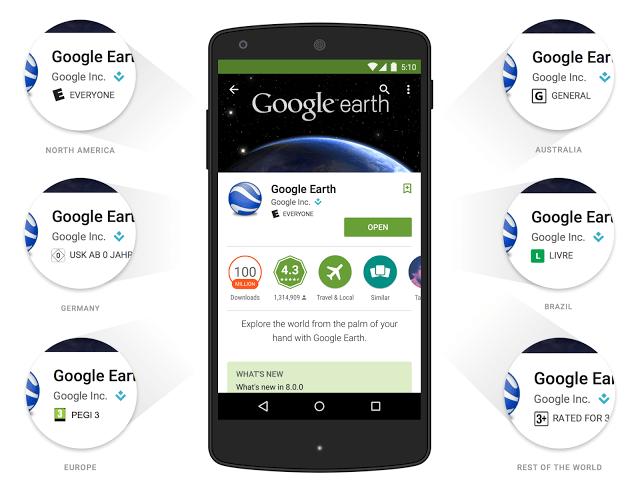 Google Play Store leeftijdsclassificatie