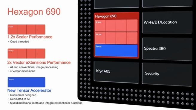 Hexagon 690 van Qualcomm uit Snapdragon 855