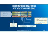 Intel Xeon Scalable slidedeck