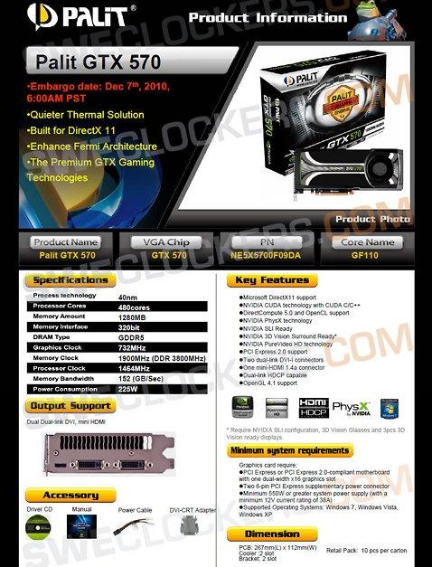Sweclockers GTX 570-specificaties
