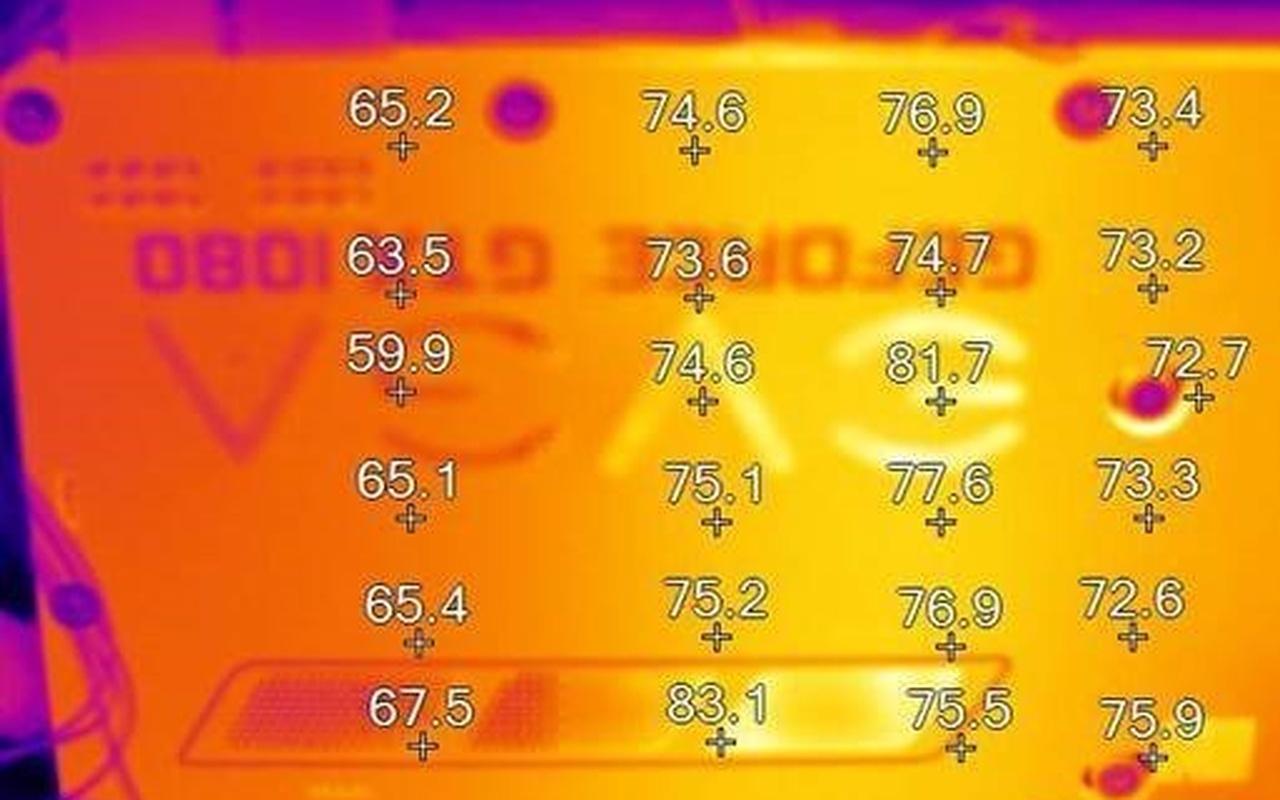 Temperatuurmetingen van de 1080. Links de meting van Tom's Hardware, rechts de oplossing van EVGA