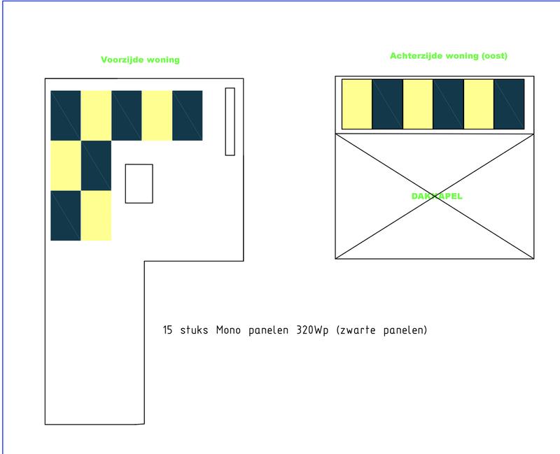 https://tweakers.net/i/3VMBb0tvETm6FgaR3NEuAAsQB0o=/800x/filters:strip_exif()/f/image/wq4wzvM2kGpAbvI9FH6hZF1o.png?f=fotoalbum_large