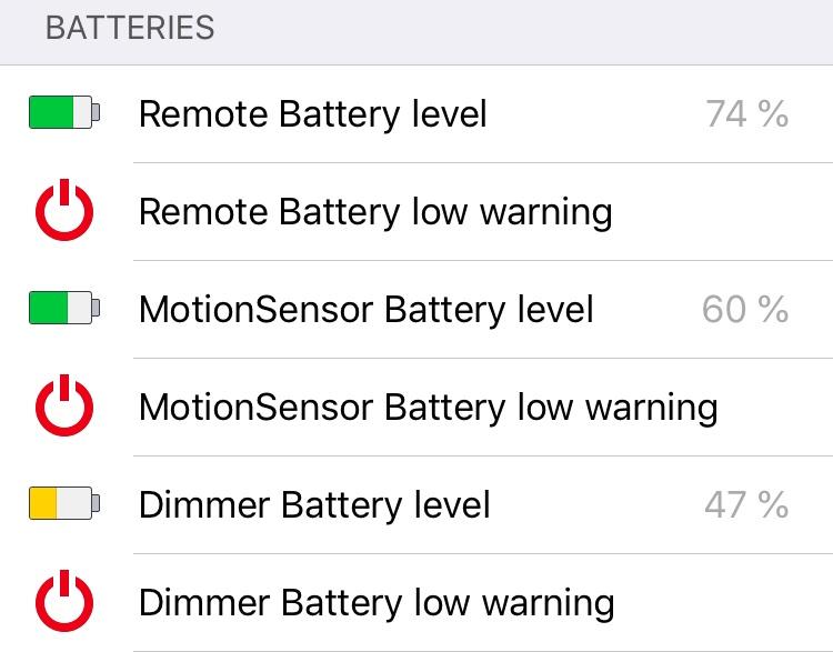 Openhab batterij status
