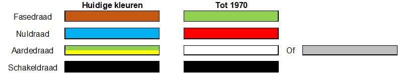 https://tweakers.net/i/47Q5-4uJGBuT2tgCHq1wzGy_EgI=/full-fit-in/4920x3264/filters:max_bytes(3145728):no_upscale():strip_icc():fill(white):strip_exif()/f/image/0ZYGCbI3lC9CDfsi42o9cJlg.jpg?f=user_large