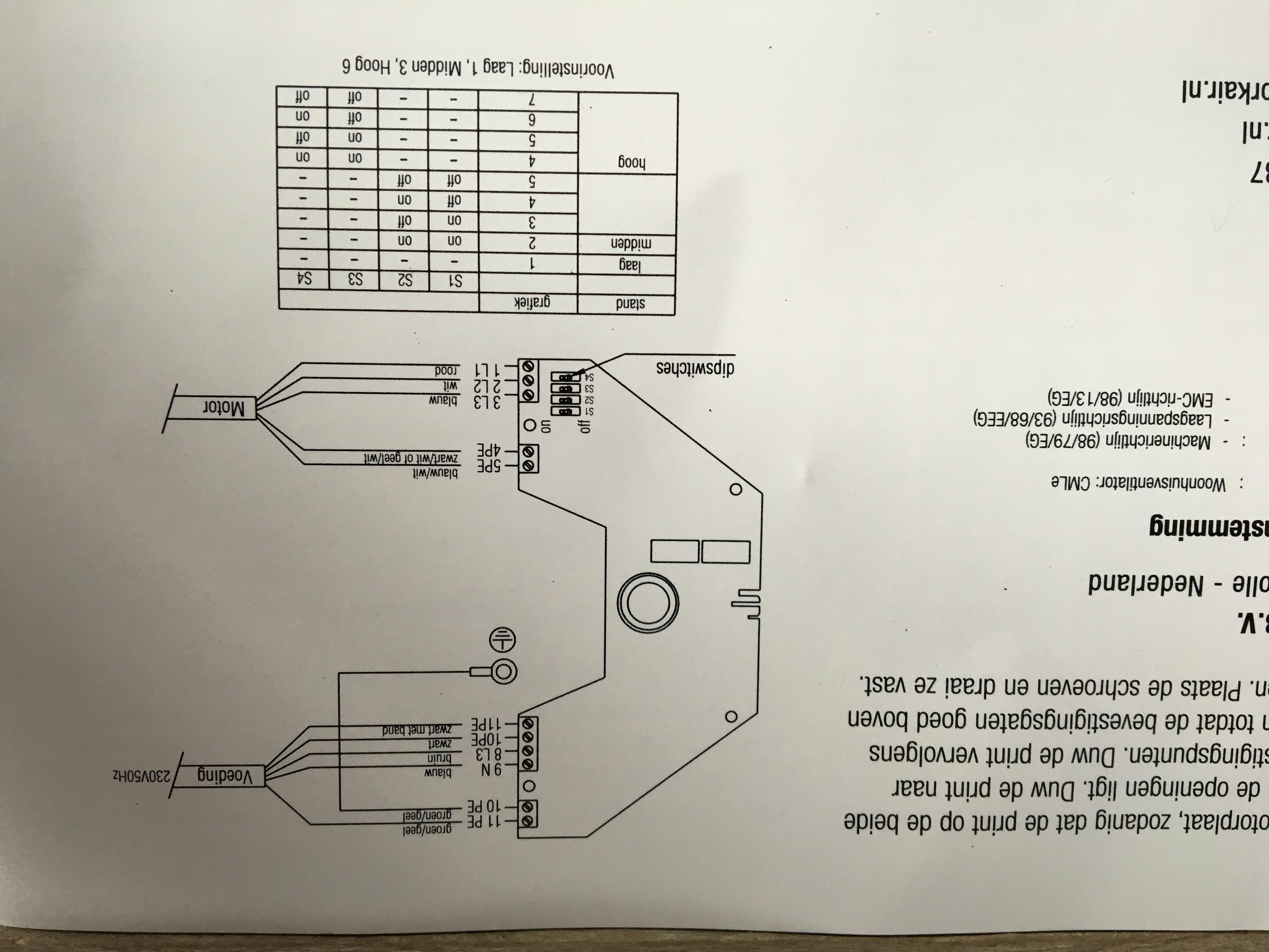 Afzuiging Badkamer Stroom : Optimale vraaggestuurde mechanische ventilatie duurzame energie
