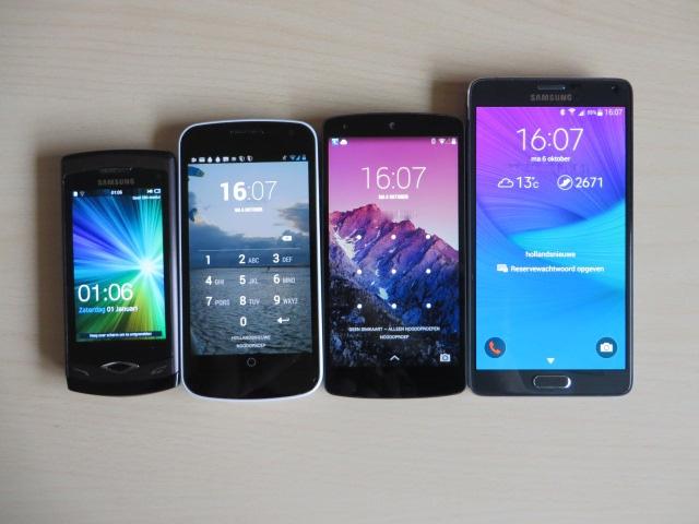 Alle smartphones