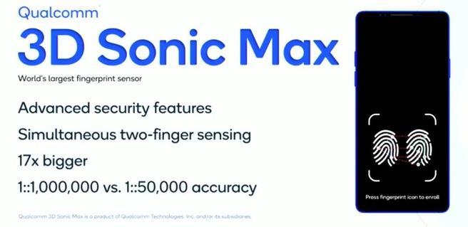 Qualcomm 3D Sonic Max