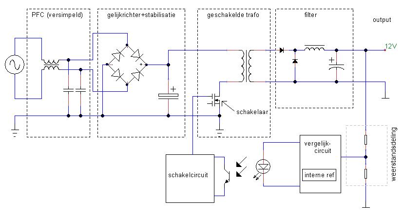 Forward converter (versimpeld)